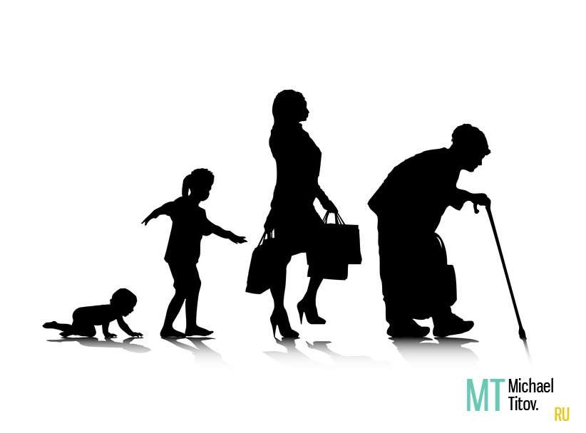 Биологические теории старения