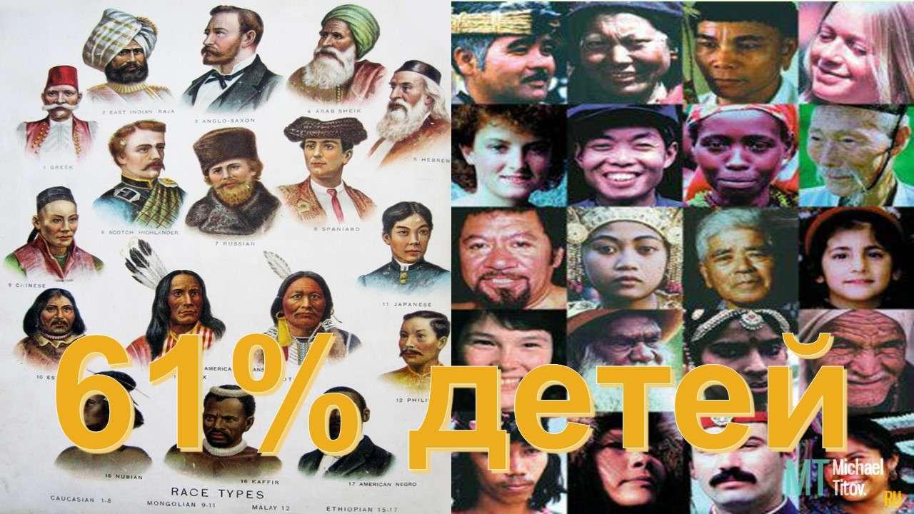 Этнографы отмечают «подвижность» детей у многих народов Океании даже в середине XX века: на одном из островов в 50-60 гг. 61% детей жили не в родительской семье, причём многие переходили из одной семьи в другую дважды, трижды и даже четырежды.