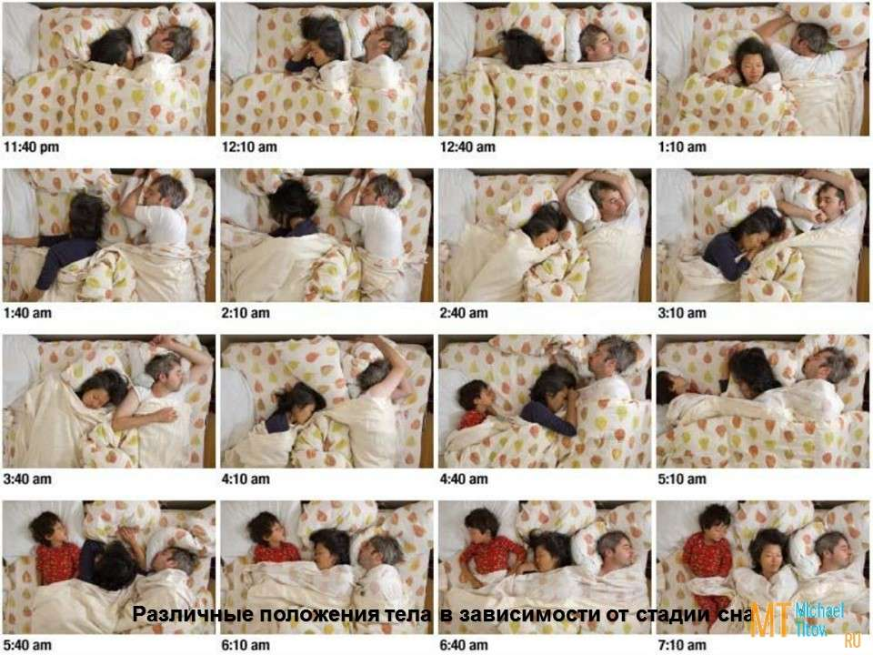 Различные положения тела в зависимости от стадии сна: