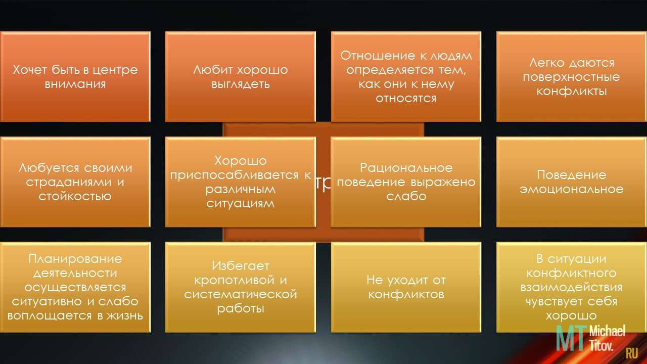 Щербатых Юрий Психология стресса и методы коррекции