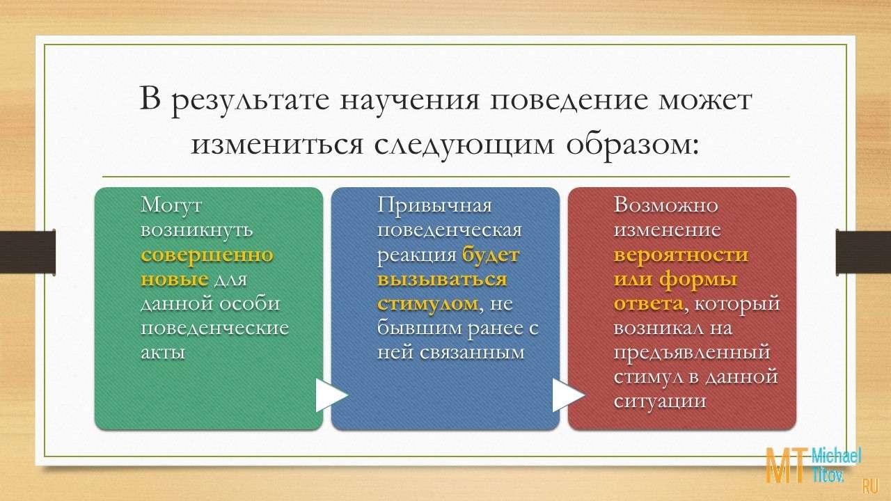 В результате научения поведение может измениться следующим образом