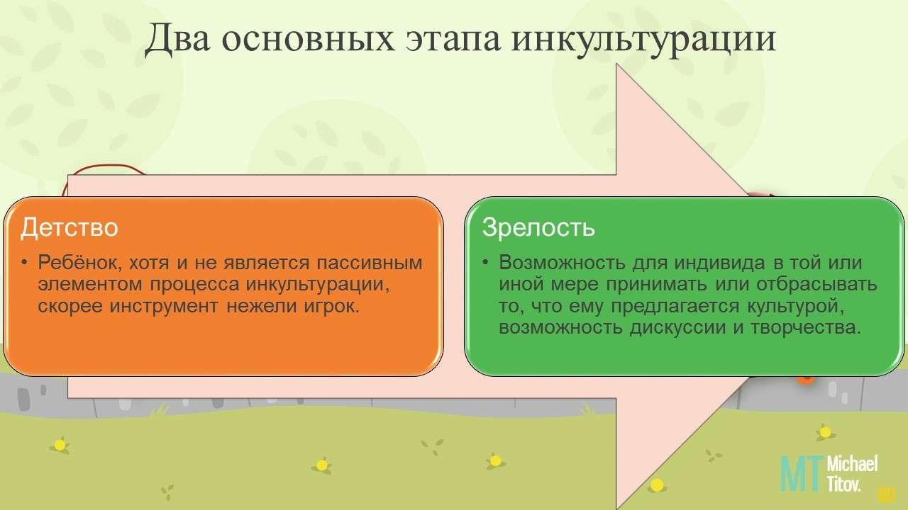 Херсковиц выделяет два этапа инкультурации