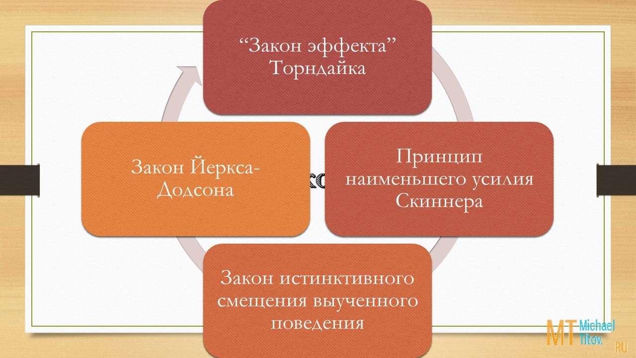 Тем не менее, зоопсихологи-бихевиористы сформулировали «общие закономерности научения»