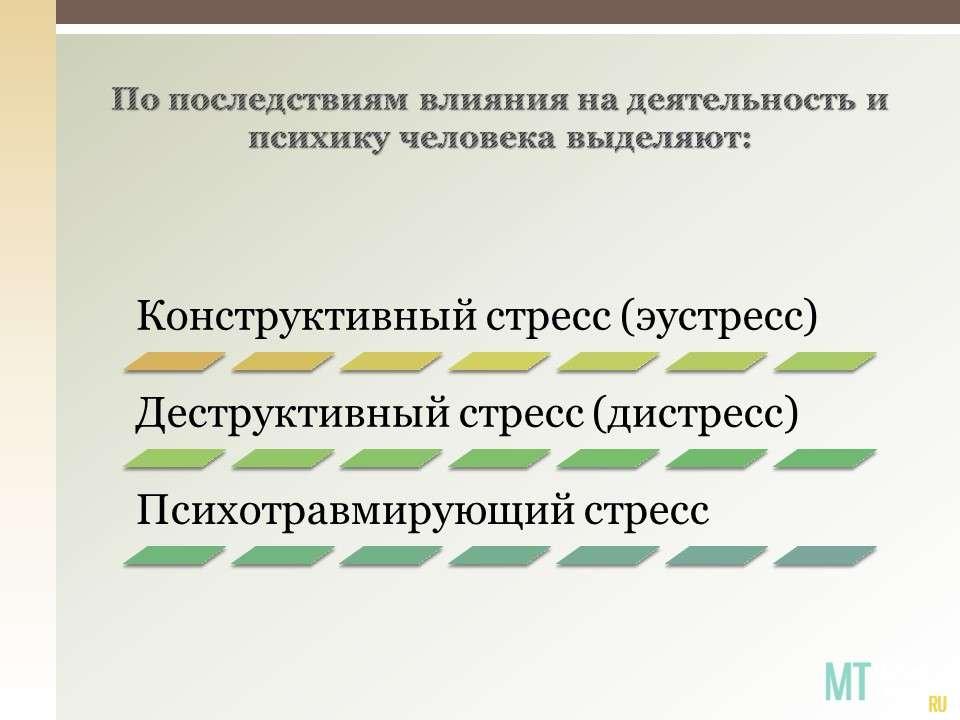 Производственный стресс Презентация • Блог Михаила Титова Школа  По последствиям влияния на деятельность и психику человека выделяют