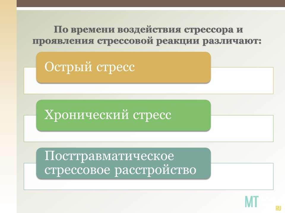 По времени воздействия стрессора и проявления стрессовой реакции различают: