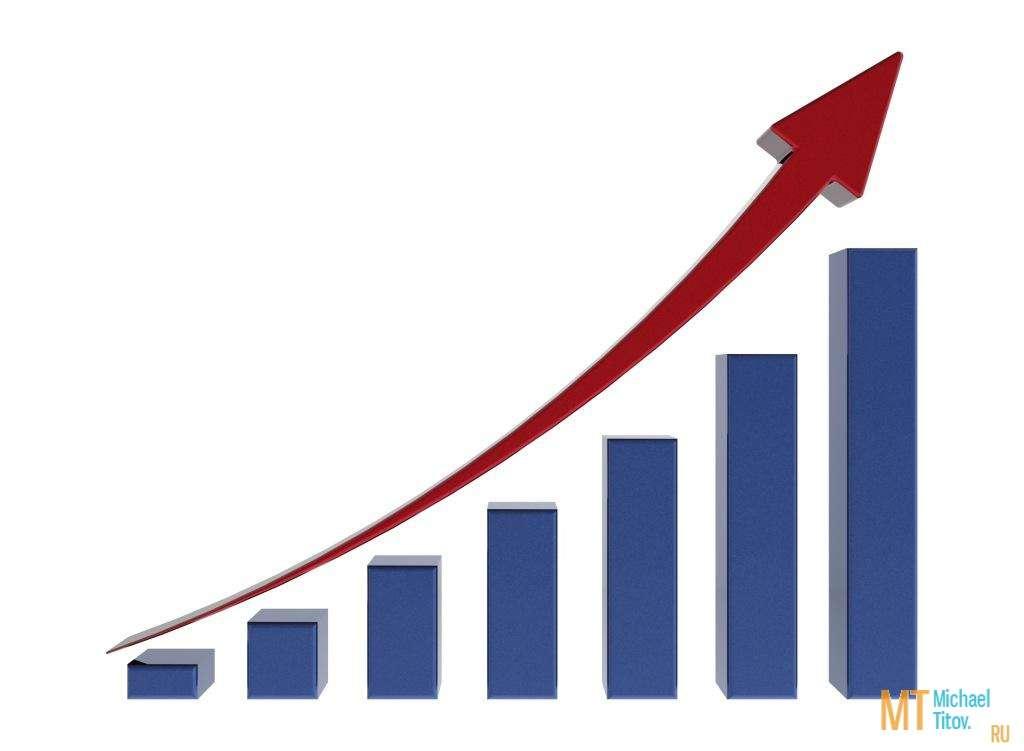 Основные причины того, почему графика в продажах увеличивает конверсию