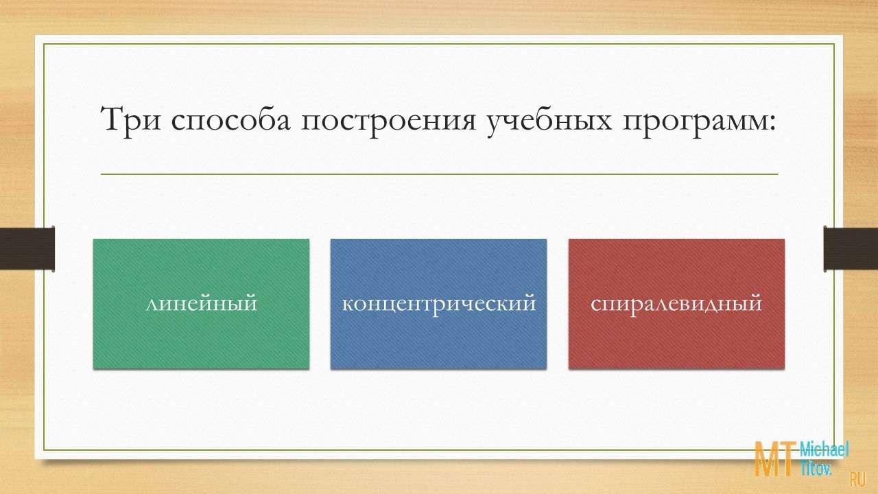 Существует три способа построения учебных программ