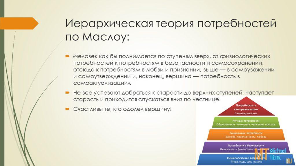 Иерархическая теория потребностей по Маслоу