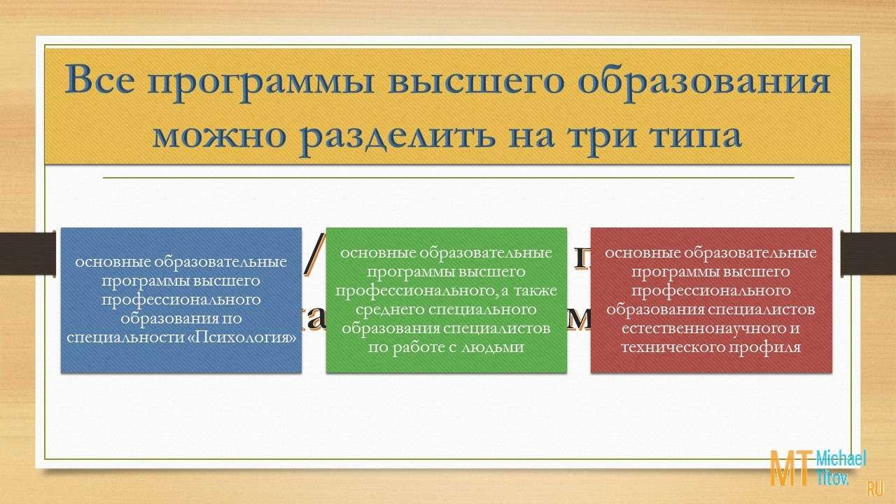 Все программы высшего образования можно разделить на три типа