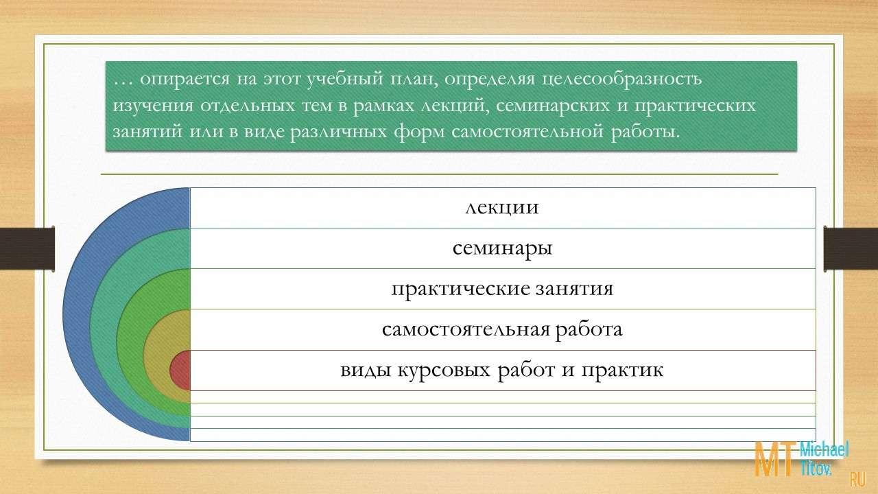 Учебный план определяет также формы учебных занятий по учебной дисциплине: