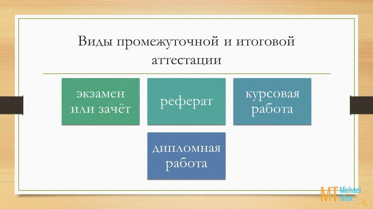 Виды промежуточной и итоговой аттестации