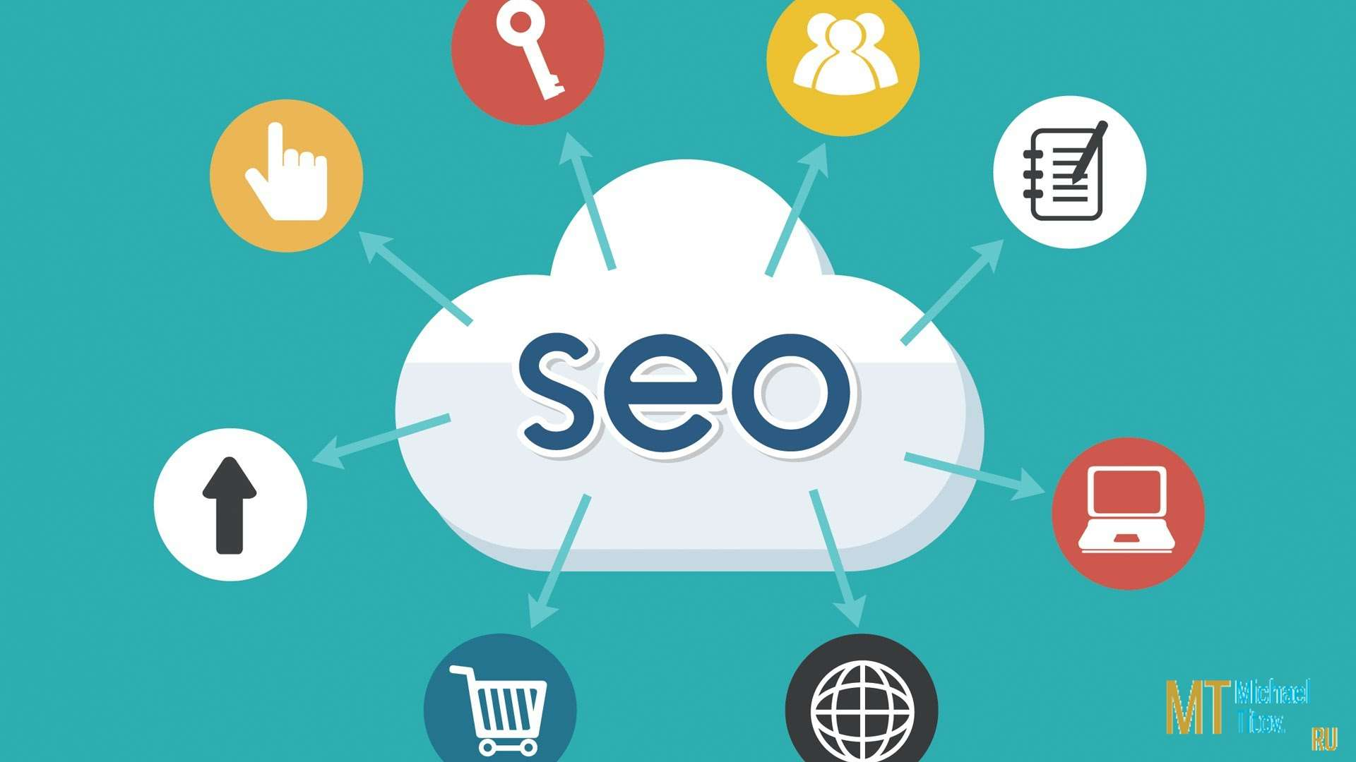 Что должен знать интернет-маркетолог?