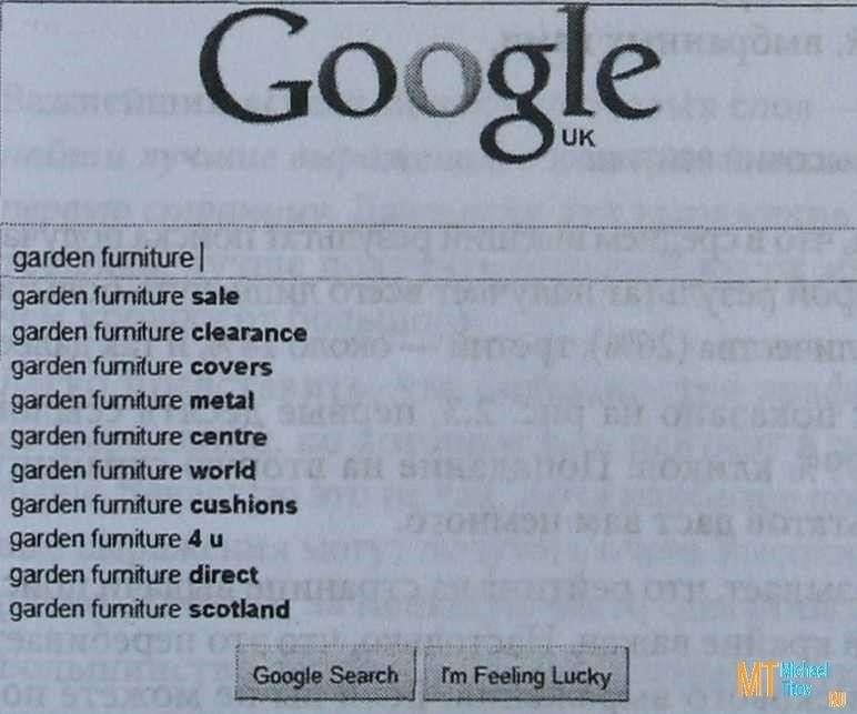Рис. 1.1. Функция предложений Google — это очень быстрый способ найти альтернативные выражения, которые сегодня набирают люди