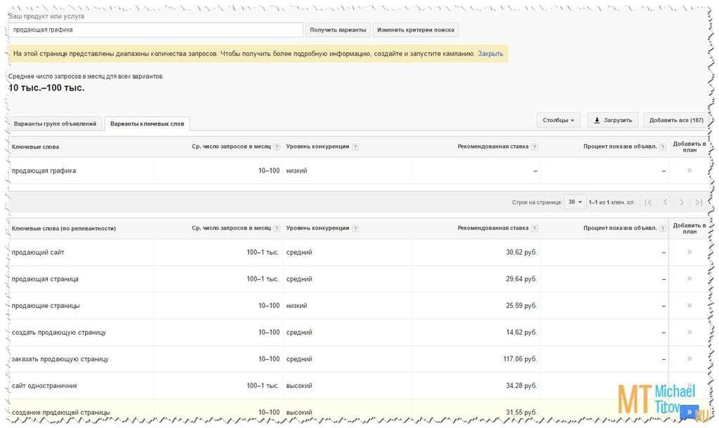 Рис. 1.2. Использование инструмента исследования AdWords Google для количественной оценки поисковых запросов ключевых слов